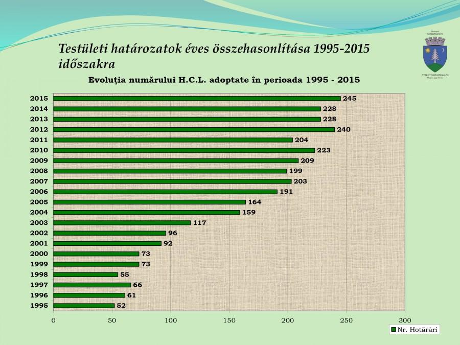 tevekenyseg beszamolo 2015-24