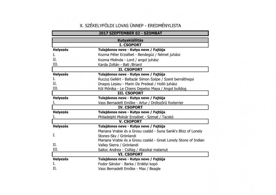 EredmenylistaXSzekelyfoldiLovasUnnep Page 001