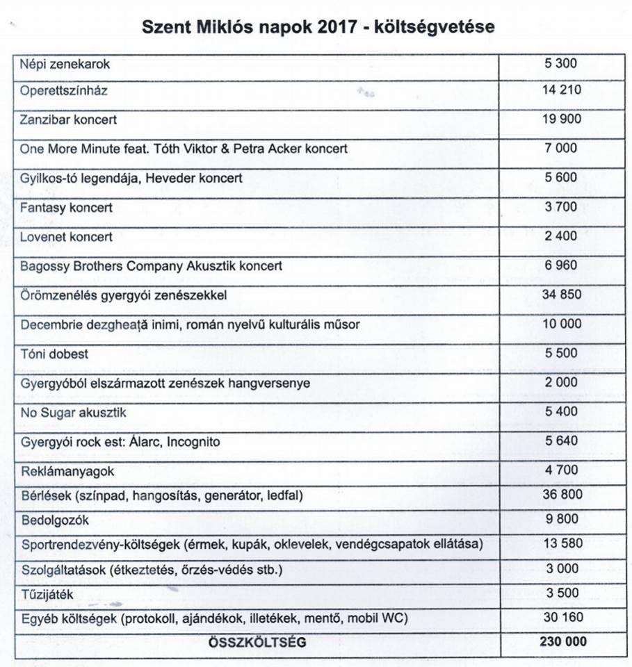 mikulas_koltsegvetes1
