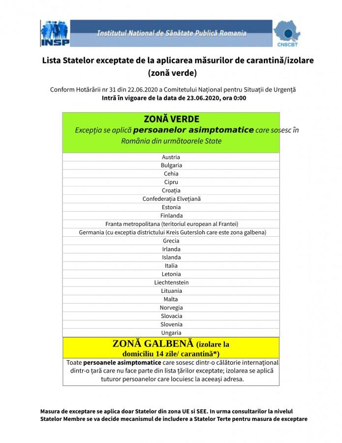 Lista Statelor exceptate de la masura de carantina_22-pdf