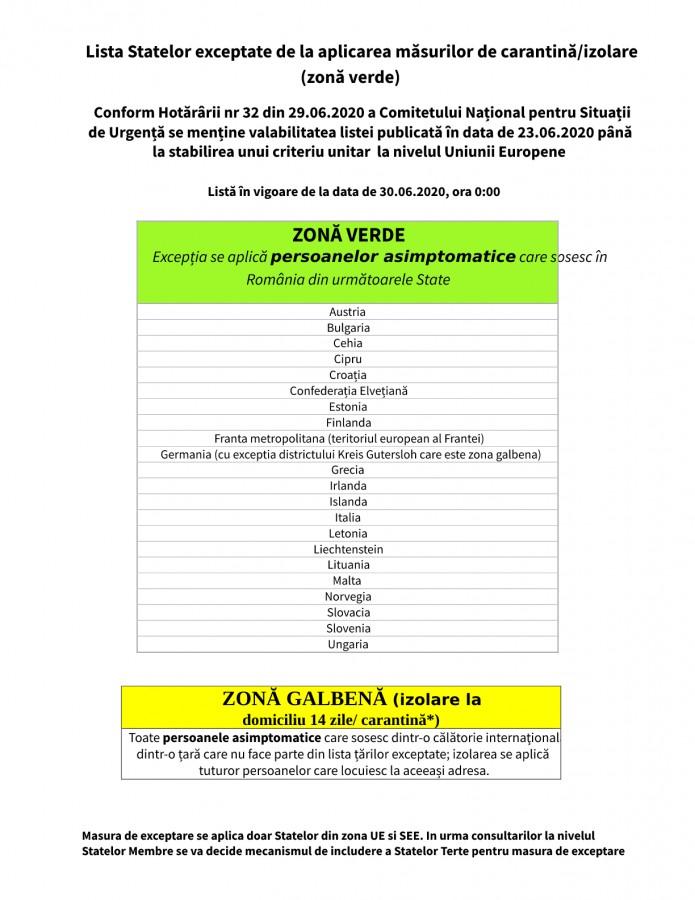 Lista Statelor exceptate de la masura de carantina_30-pdf